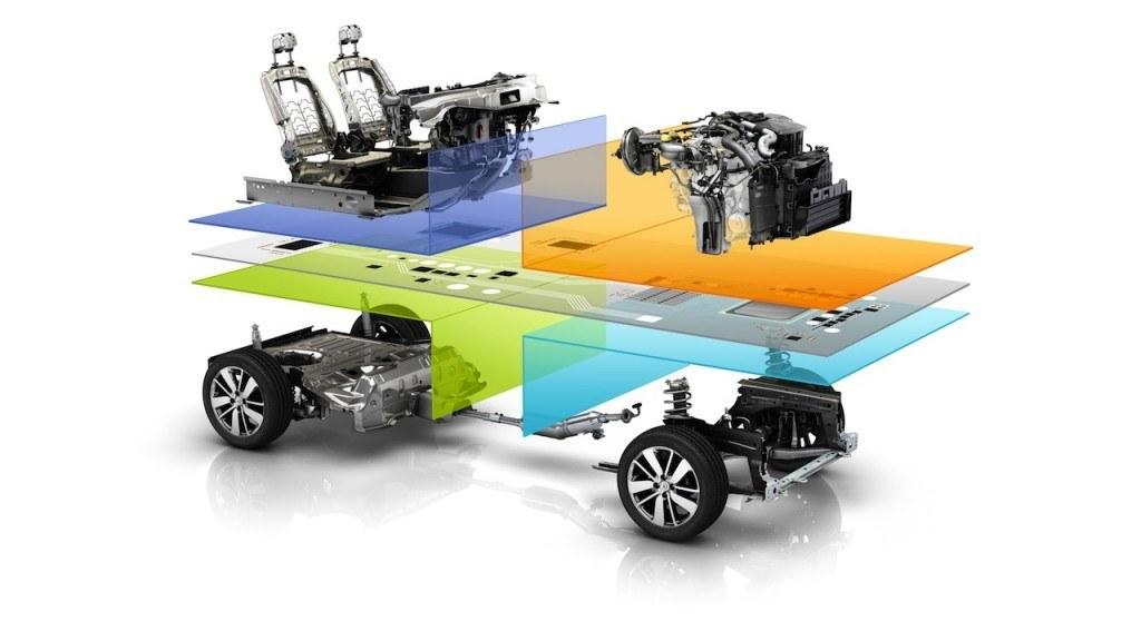 Renault-Nissan-CMF-A-modular-platform