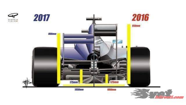 Tako bodo izgledali dirkalniki v 2017