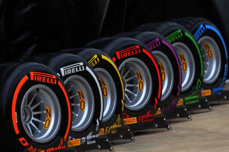 Testni dnevi specifikacije pnevmatik za sezono 2017