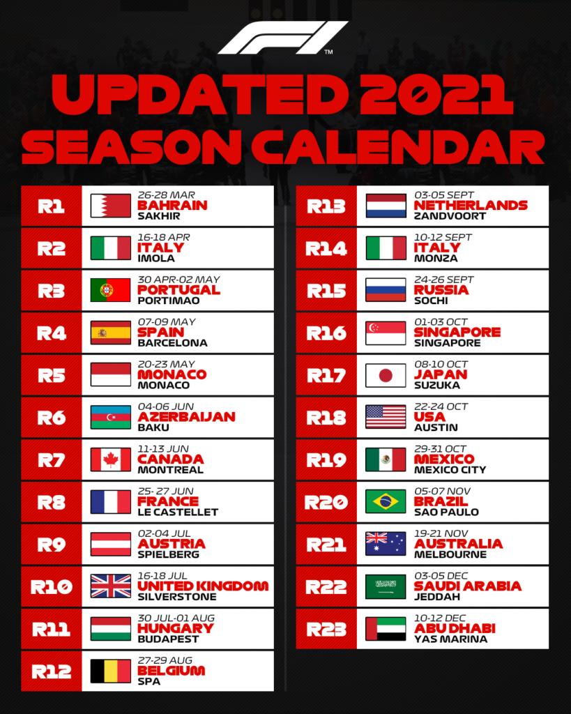 Koledar dirk Formule 1 2021 za zdaj vsebuje 23 dirk.