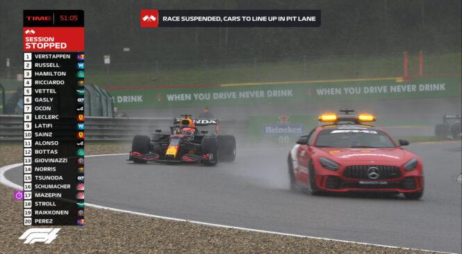 Bodo dirkači F1 ostali brez točk iz Belgije?